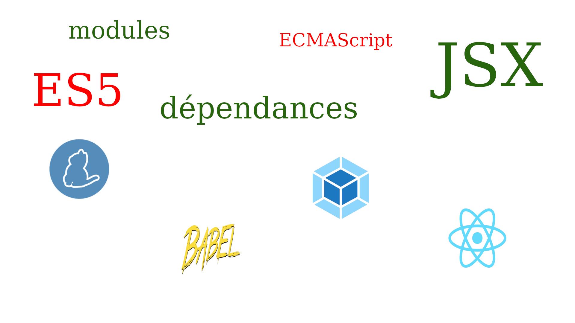 Web : Créer une application web avec Yarn, Babel, Webpack
